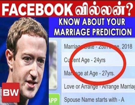 Facebook | Cambridge Analytica Issue
