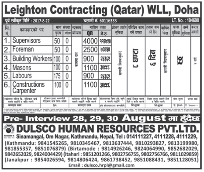 Jobs in Qatar for Nepali, Salary Rs 1,12,270