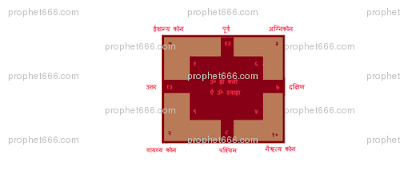 The most powerful and popular Laxmi Yantra