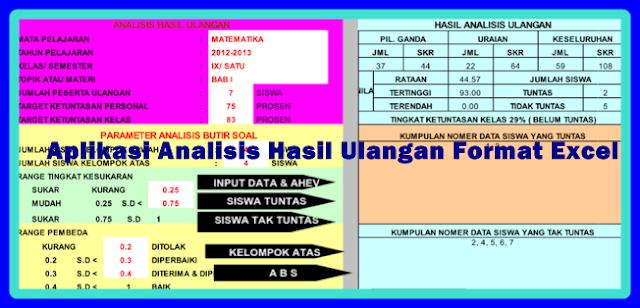 Download Aplikasi Analisis Nilai Ulangan Siswa Semua Jenjang