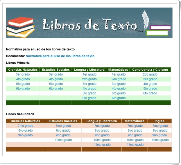 """""""Libros de Texto de Educación Primaria y Secundaria"""" de Nicaragua Educa"""
