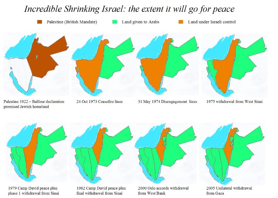 [Image: shrinking+israel.jpg]