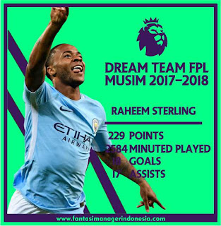Dream Team Fantasy Premier League Musim 2017/2018