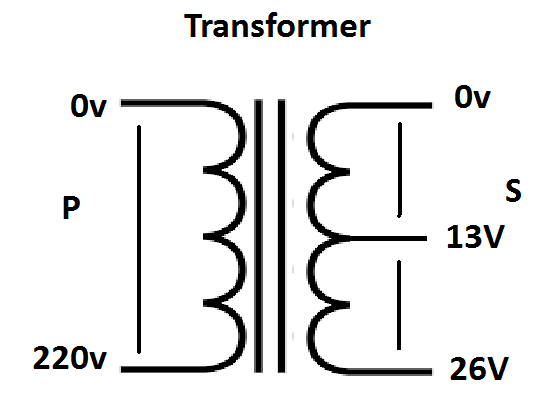 How to choose suitable wire size for transformer winding 12 12 volt transformer diagram greentooth Choice Image