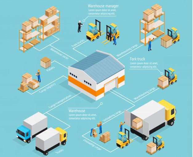 Concept of Integrated Supply Chain