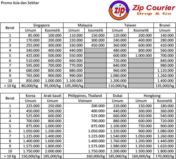 harga promo asia pengiriman ke luar negeri, malaysia taiwan singapore hongkong brunei darussalam vietnam thailand - Zip Fastindo