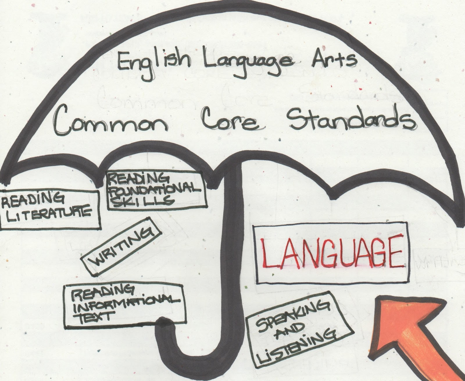 natural language standard english Challenges in natural-language processing frequently involve speech recognition, natural-language understanding for a language like english.