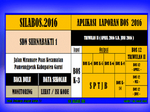 Aplikasi Laporan SPJ BOS Lengkap Format Excel - SILABOS 2016