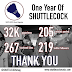 One Year of SHUTTLECOCK