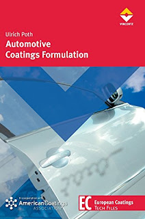 Automotive Coatings Formulation