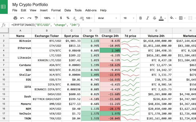 Cryptofinance google sheets