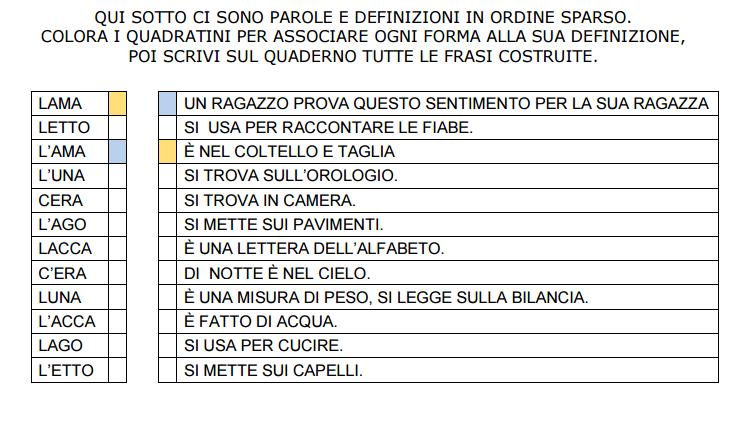 To be a bit italian grammatica ortografia for Complemento d arredo in inglese