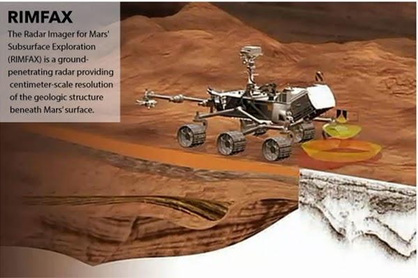 Generasi robot Curiosity