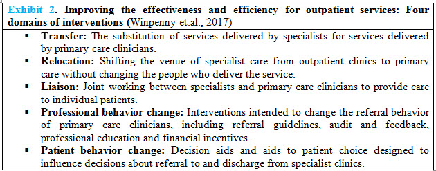 Improving the effectiveness and efficiency for outpatient services