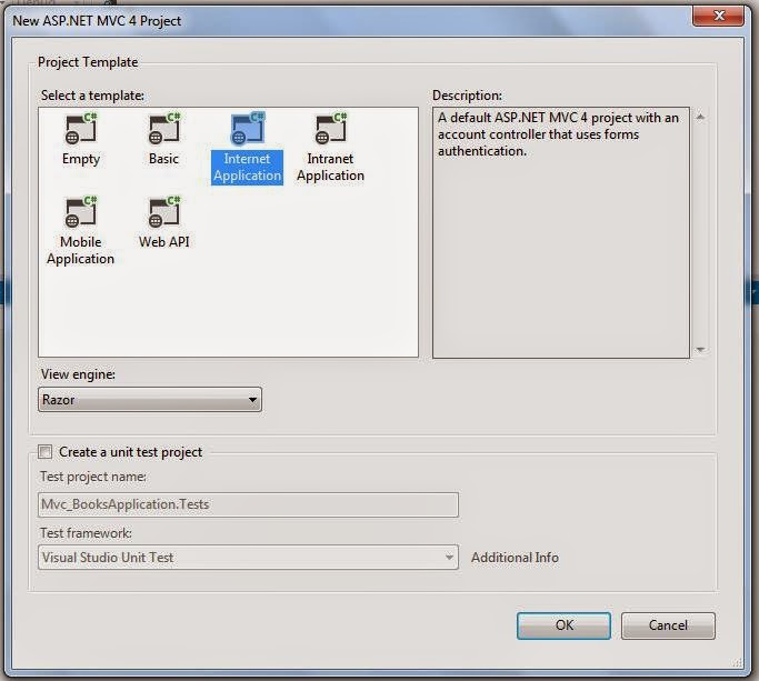 Create,Read,Update,Delete operation using Asp Net MVC and