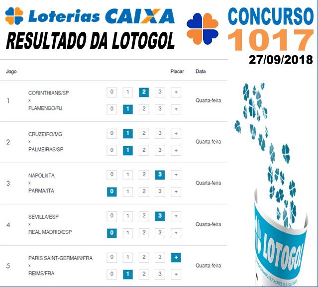 Resultado da Lotogol concurso 1017 de 27/09/2018 (Imagem: Informe Notícias)