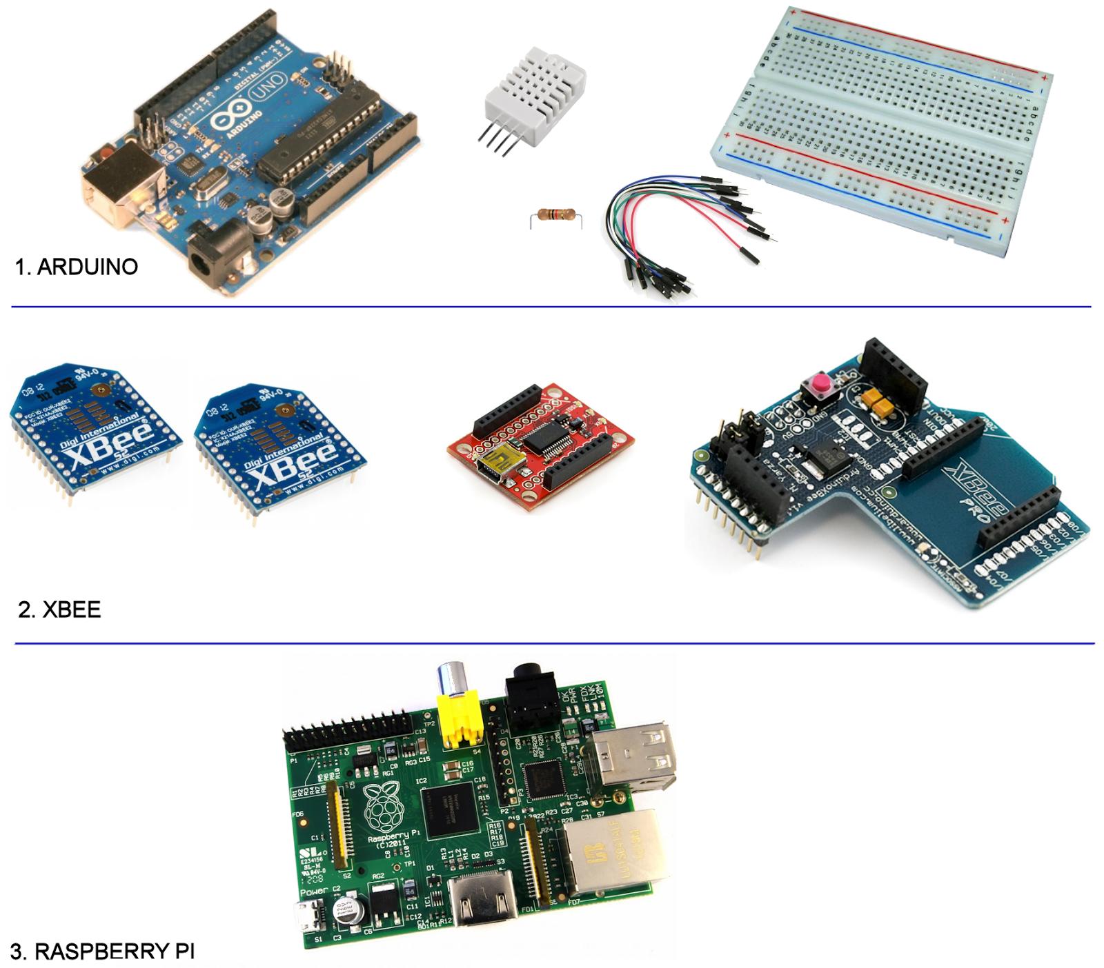 JPereda's Coding Blog: ArduinoFX: A JavaFX GUI for Home