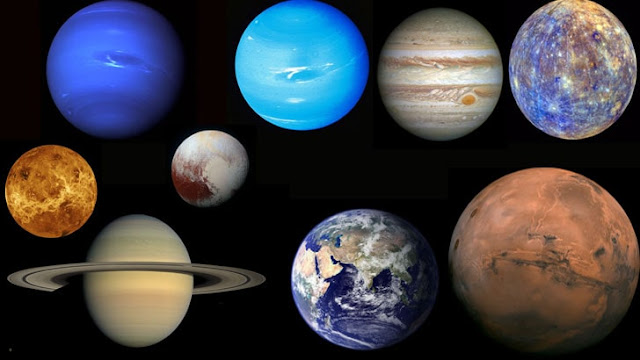 Güneş Sistemi'nde Bulunan Muhteşem Gezegenlerin Sayısı ve İsimleri - Kurgu Gücü