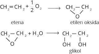 reaksi pembuatan glikol