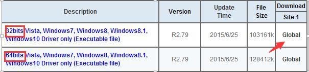 حل مشكلة تعريف Realtek High Definition Audio Driver مع Windows 7