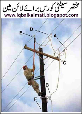 Electrical Safety Course Urdu