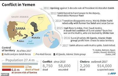 Separatistas iemenitas tomam Áden e governo é confinado em palácio, dizem moradores