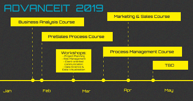 AdvanceIT courses 2019