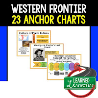 Western Frontier Anchor Charts, American History Anchor Charts, American History Classroom Decor, American History Bulletin Boards, ESL Activities, ELL Activities, ESS Activities