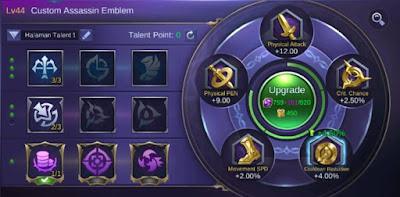 Emblem dan Talent untuk Lancelot
