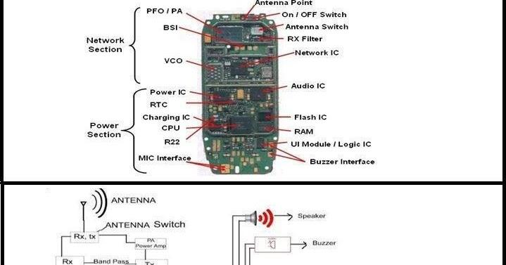 Mobile Phone PCB Diagram ~ ESFY
