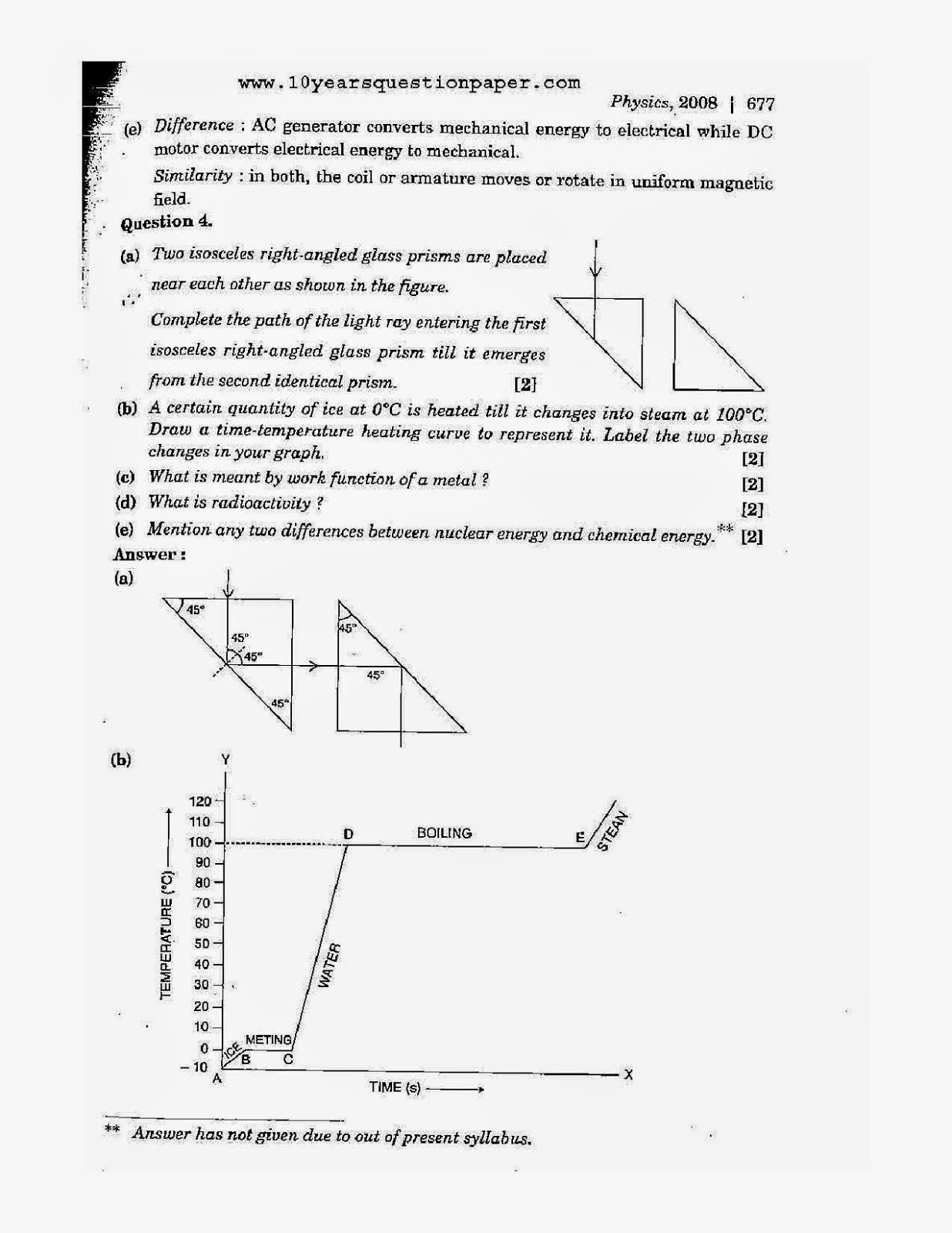 icse 2008 class 10th science physics paper 1 question paper