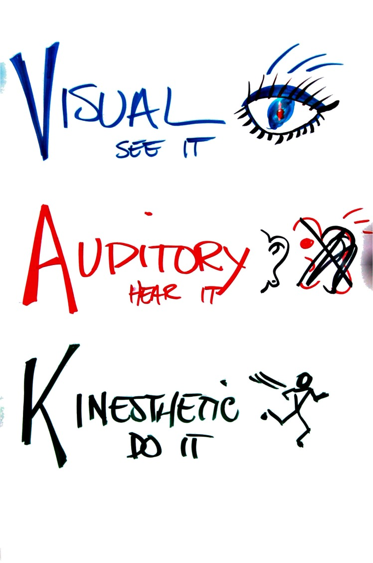 LEARNING STYLE (AUDITORY, VISUAL & KINESTHETIC) & DYSLEXICS