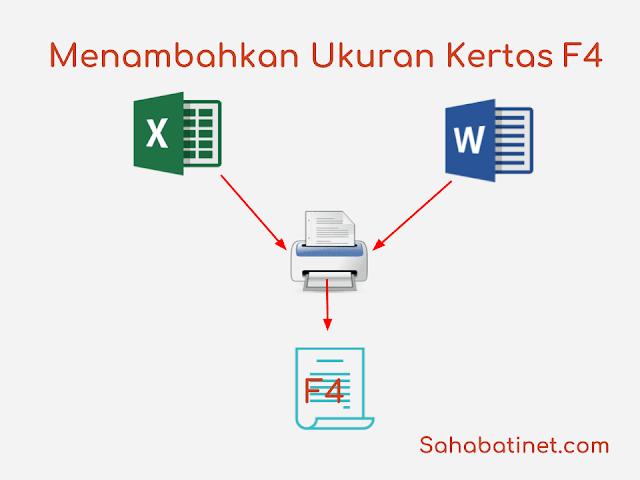 Cara Menambahkan Ukuran Kertas F4 / Folio di MS. Word dan MS. Excel
