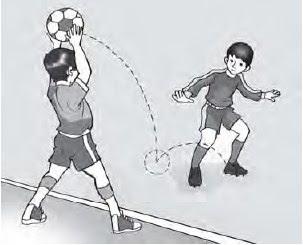 Teknik Melempar Bola Dengan Kedua Tangan Throw In Dalam Sepak Bola Penjasorkes