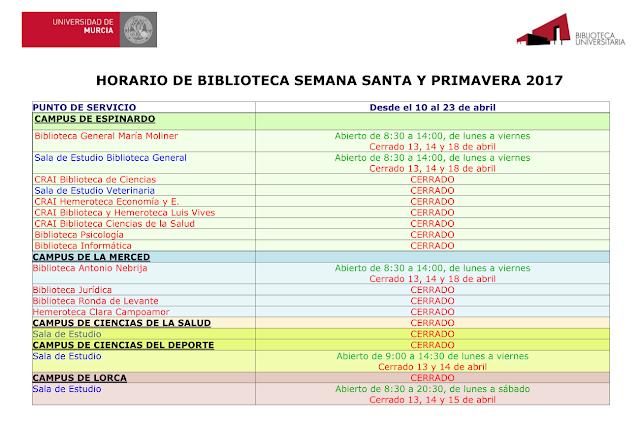 Horarios y días de apertura de la Biblioteca en Semana Santa y Fiestas de Primavera 2017.