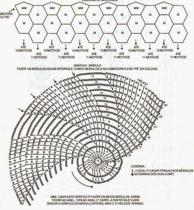Cubrecama con hexágonos diseño espiral | Todo crochet