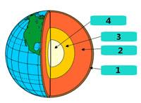 Struktur bumi Soal UKK IPA Kelas 5