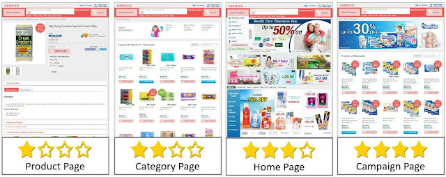 Which page should be your best landing page?
