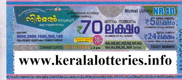 Nirmal (NR-46) Kerala Lottery on December 01, 2017