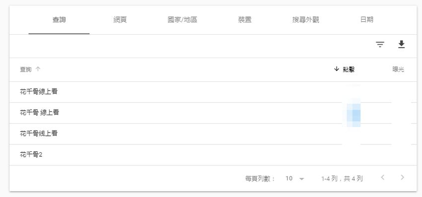 find-web-popular-keywords-google-analytics-search-console-6.jpg-查詢網站熱門關鍵字的管道有哪些?