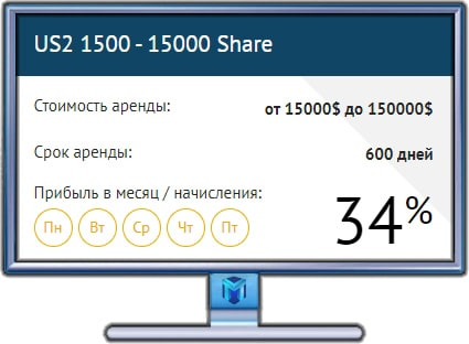 Инвестиционные планы Mother Telegram Technology Wallet 6