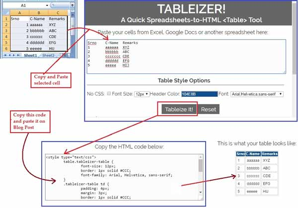 tabelizer table design code for blog post