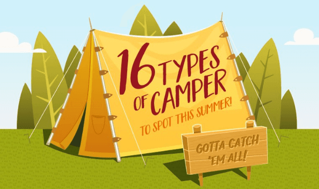 16 Types of Camper