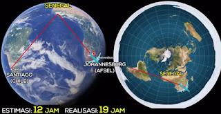 bukti telak flat earth penerbangan
