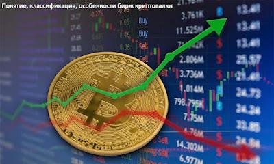 Понятие, классификация, особенности бирж криптовалют
