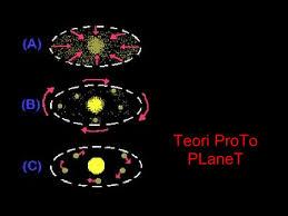 Teori-Teori Mengenai Pembentukan Tata Surya Beserta Penjelasannya Terlengkap