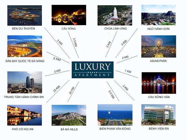 Liên kết vùng dự án Alphanam Luxury Apartment