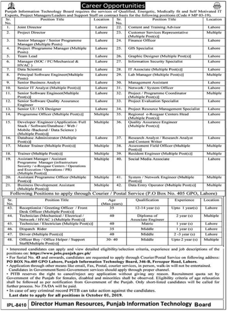 Board PITB Latest Jobs 2019 Apply Online