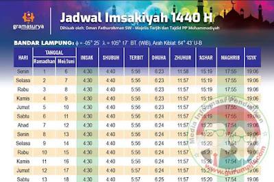 Jadwal Imsakiyah 2019 Muhammadiyah ( 1440 H)