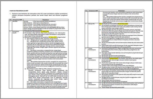 Berikut ini adalah berkas Pedoman Penyusunan RPP Kurikulum  Pedoman Penyusunan RPP Kurikulum 2013 Revisi Tahun 2017
